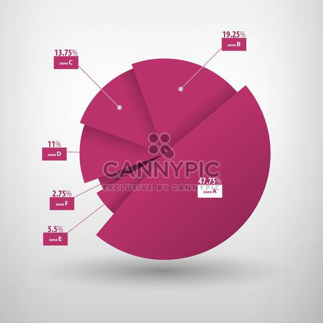 Vector illustration of round business diagram on white background - Free vector #127549