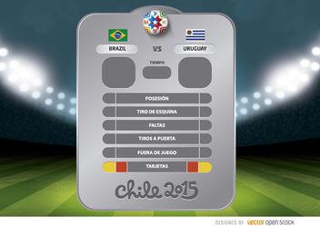 Copa America Brazil Uruguay board Spanish - Free vector #163409