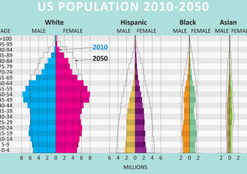 USA Population Growth - Free vector #327529