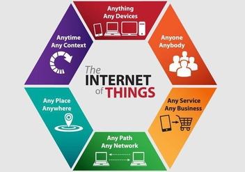 The Internet of Things - hexagon - vector gratuit #346329