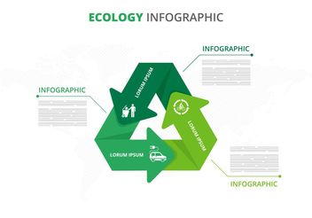 Free Vector Ecology Infographic Template - vector gratuit #145619