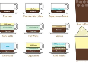 Coffee Recipes Vectors - vector gratuit #147669