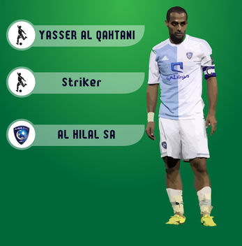 Soudi Arabian Football Player Yasser Alqahtani - Free vector #182479