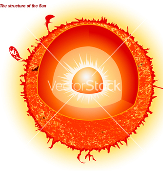 Free structure of the sun vector - vector gratuit #214199