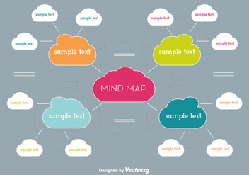 Free Colorful Mind Map Vector - vector gratuit #350739