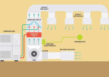 Hvac System Vector Graph - бесплатный vector #353929