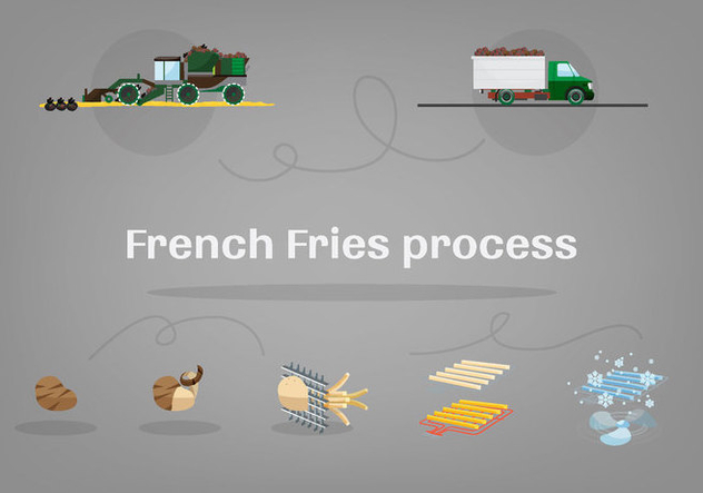 Free French Fries Process Vector Illustration - vector gratuit #360029