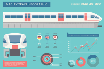 Maglev train infographic - vector gratuit #364649