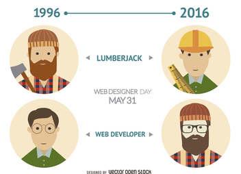 Web developer and lumberjack comparison - vector gratuit #370739
