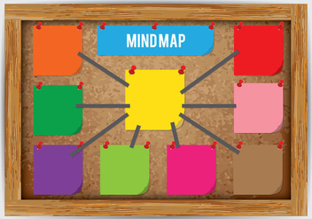 Mind Map Vector - Free vector #383439